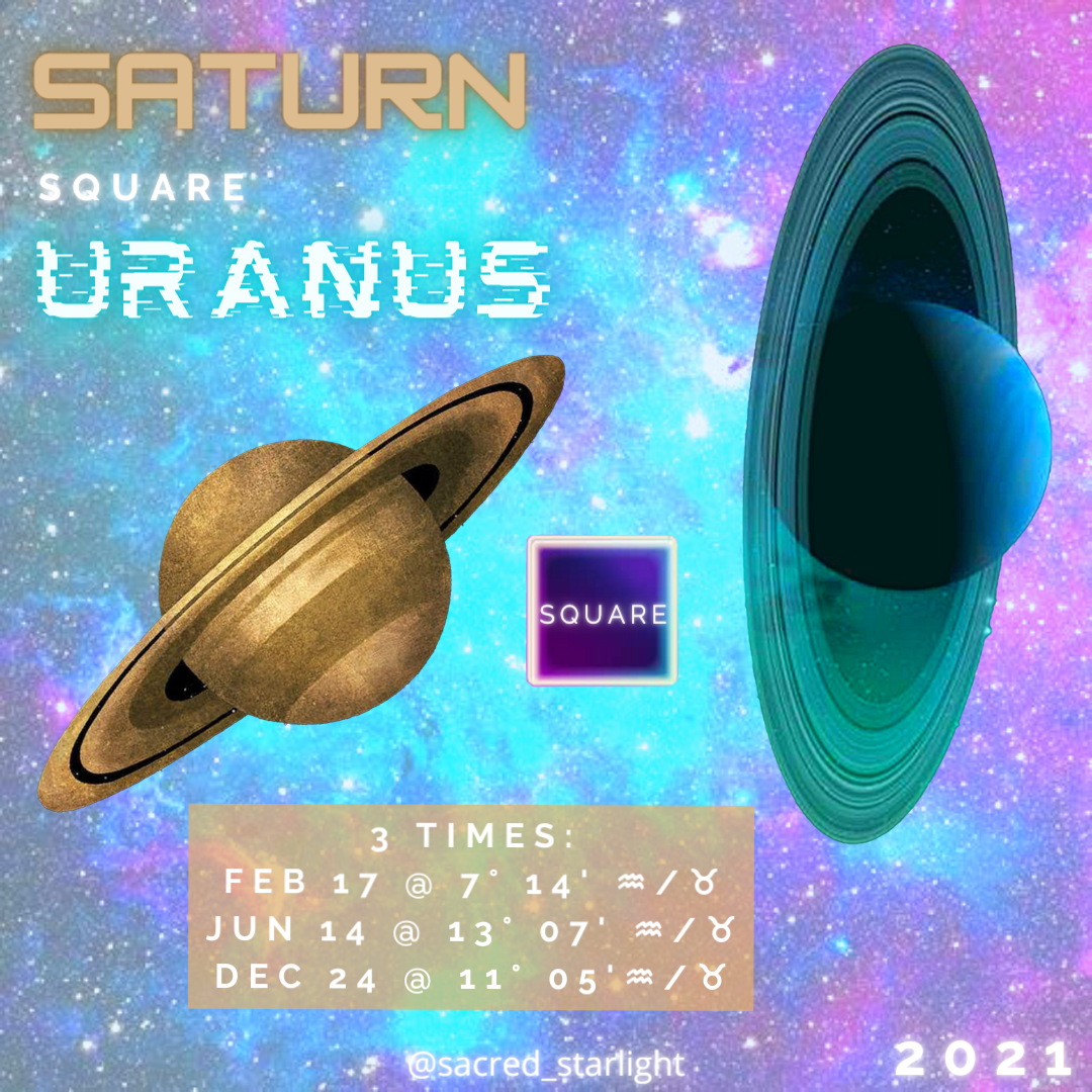 THE MAJOR ASTROLOGY OF 2021: THE SATURN-URANUS SQUARE by Rebekah Muir